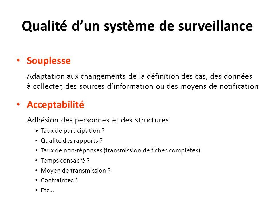 Qualité dun système de surveillance Souplesse Adaptation aux changements de la définition des cas, des données à collecter, des sources dinformation ou des moyens de notification Acceptabilité Adhésion des personnes et des structures Taux de participation .