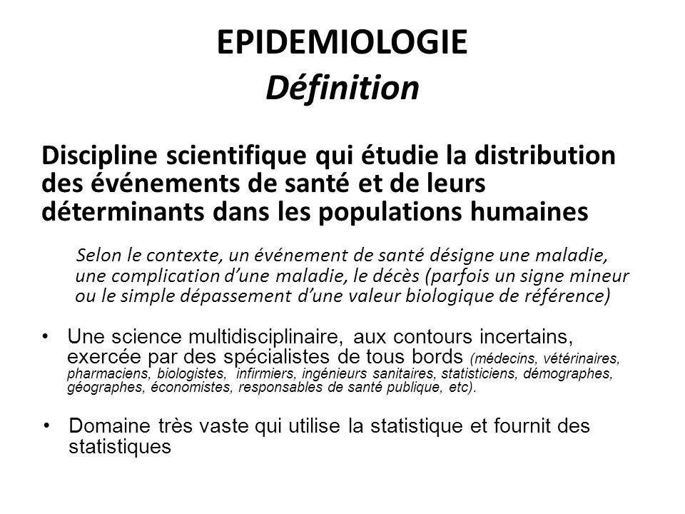 ETUDES EXPERIMENTALES Domaines dutilisation : (E.