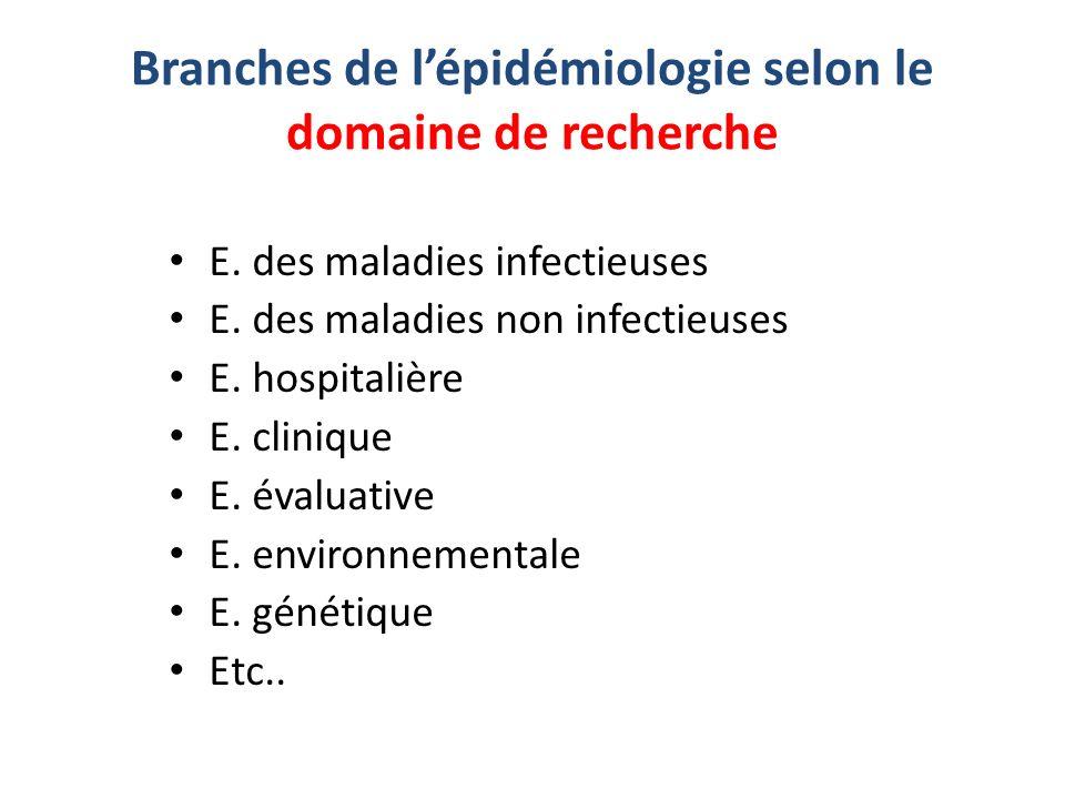 Branches de lépidémiologie selon le domaine de recherche E.