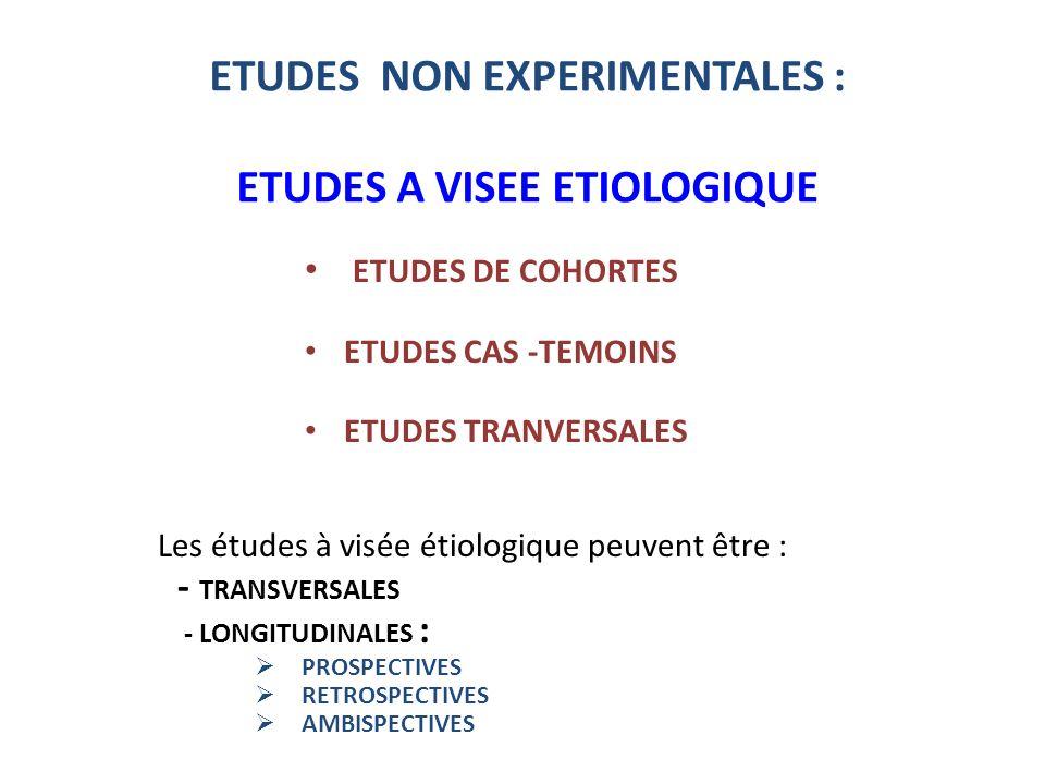 ETUDES NON EXPERIMENTALES : ETUDES A VISEE ETIOLOGIQUE ETUDES DE COHORTES ETUDES CAS -TEMOINS ETUDES TRANVERSALES Les études à visée étiologique peuvent être : - TRANSVERSALES - LONGITUDINALES : PROSPECTIVES RETROSPECTIVES AMBISPECTIVES