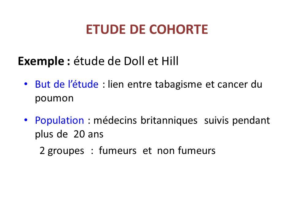 ETUDE DE COHORTE Exemple : étude de Doll et Hill But de létude : lien entre tabagisme et cancer du poumon Population : médecins britanniques suivis pendant plus de 20 ans 2 groupes : fumeurs et non fumeurs