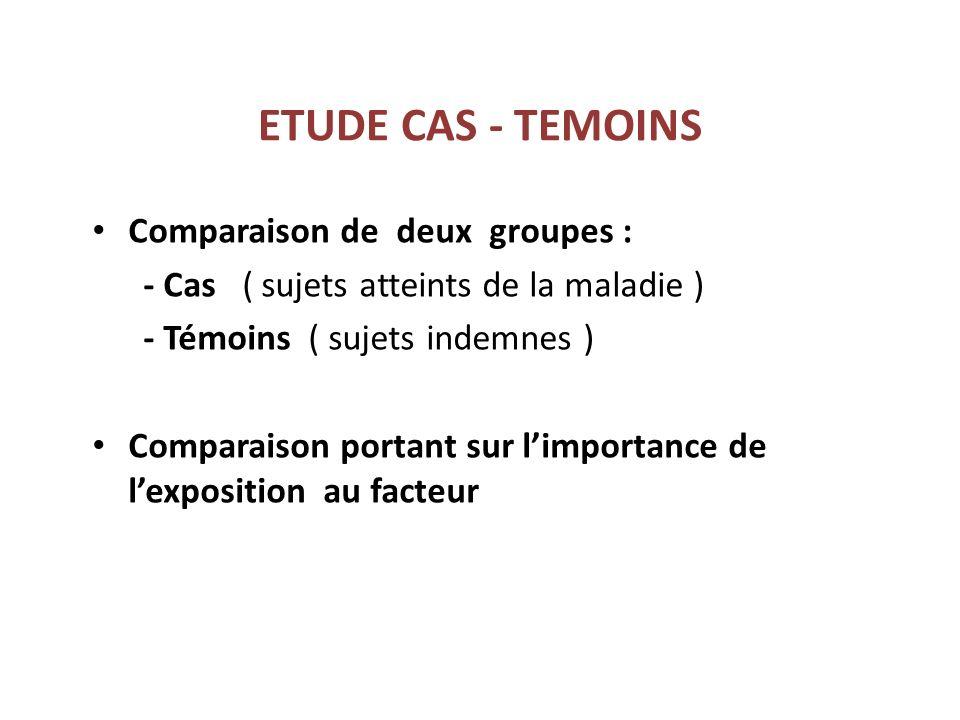 ETUDE CAS - TEMOINS Comparaison de deux groupes : - Cas ( sujets atteints de la maladie ) - Témoins ( sujets indemnes ) Comparaison portant sur limportance de lexposition au facteur