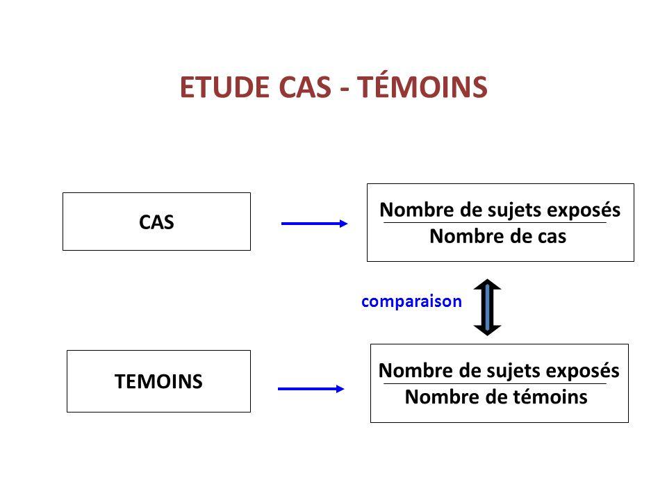 ETUDE CAS - TÉMOINS CAS TEMOINS Nombre de sujets exposés Nombre de cas Nombre de sujets exposés Nombre de témoins comparaison