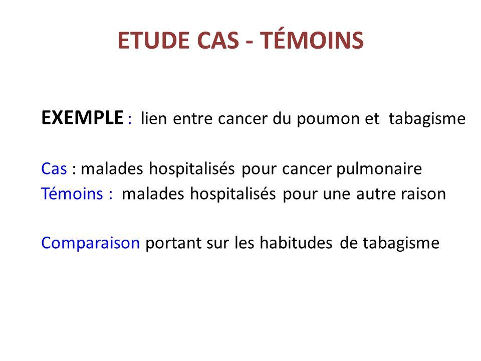 ETUDE CAS - TÉMOINS EXEMPLE : lien entre cancer du poumon et tabagisme Cas : malades hospitalisés pour cancer pulmonaire Témoins : malades hospitalisés pour une autre raison Comparaison portant sur les habitudes de tabagisme