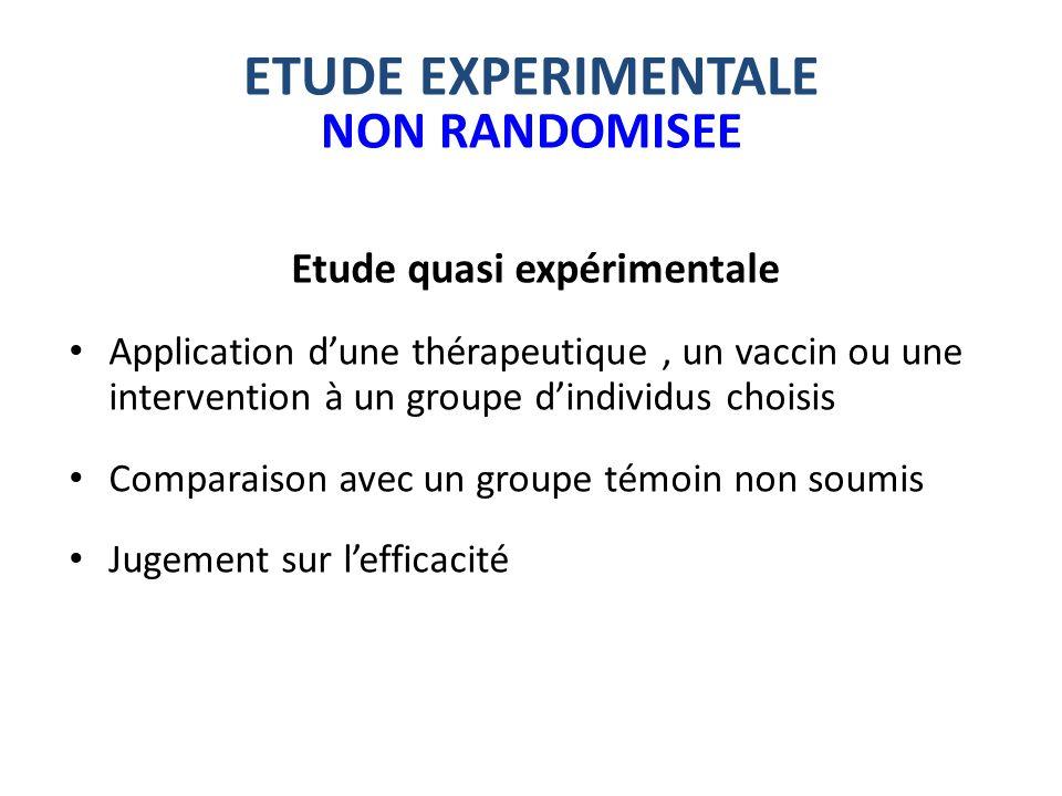 ETUDE EXPERIMENTALE NON RANDOMISEE Etude quasi expérimentale Application dune thérapeutique, un vaccin ou une intervention à un groupe dindividus choisis Comparaison avec un groupe témoin non soumis Jugement sur lefficacité