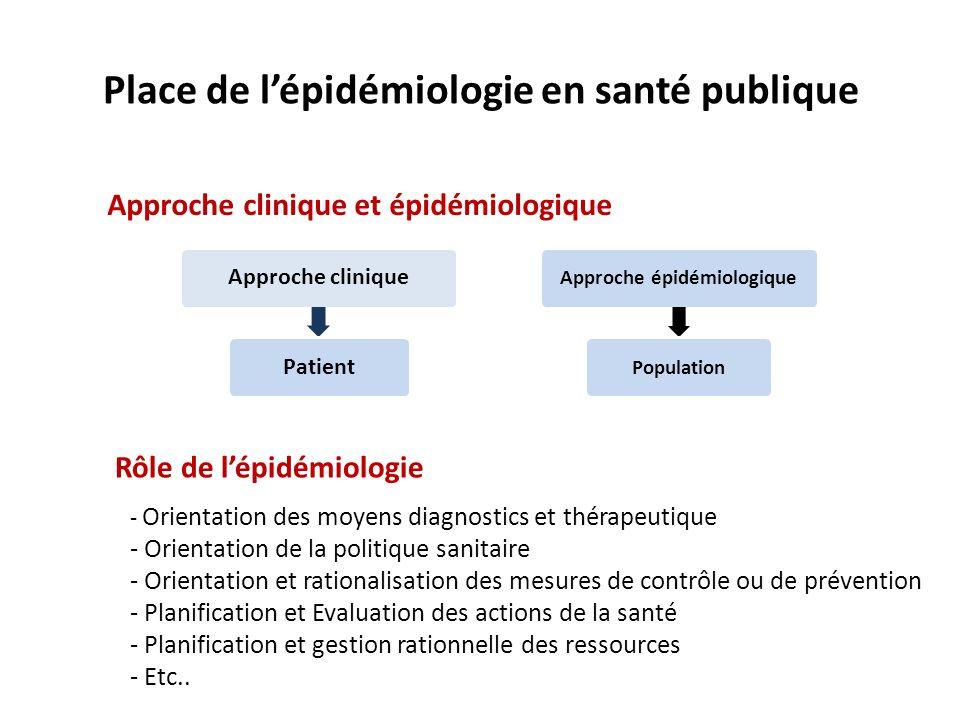 DEMARCHE EPIDEMIOLOGIQUE La fréquence - Prévalence .