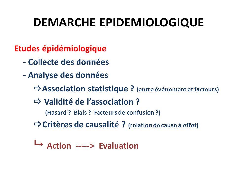DEMARCHE EPIDEMIOLOGIQUE Etudes épidémiologique - Collecte des données - Analyse des données Association statistique .