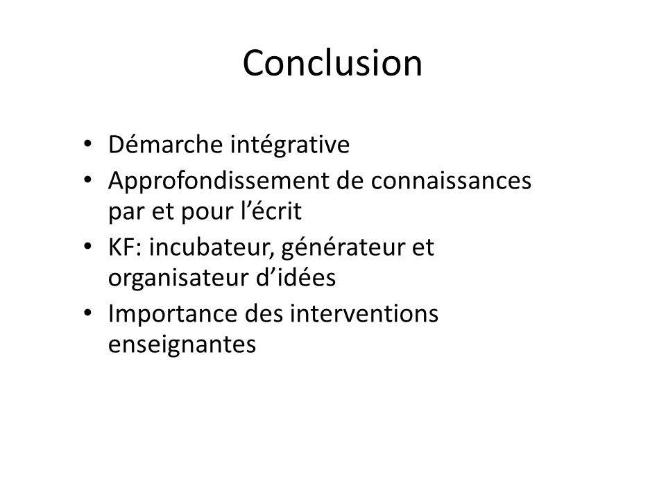 Conclusion Démarche intégrative Approfondissement de connaissances par et pour lécrit KF: incubateur, générateur et organisateur didées Importance des interventions enseignantes Les idées au Québec: une énergie renouvelable