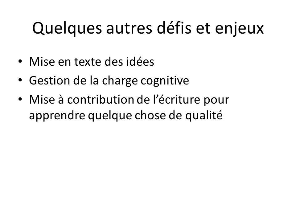 Quelques autres défis et enjeux Mise en texte des idées Gestion de la charge cognitive Mise à contribution de lécriture pour apprendre quelque chose de qualité