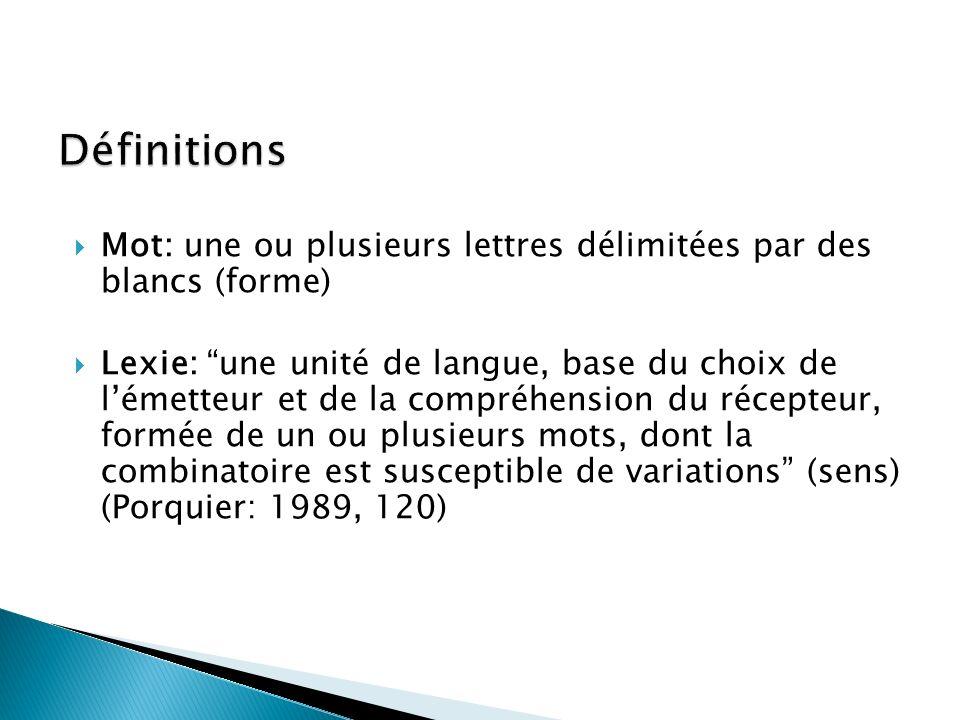 Mot: une ou plusieurs lettres délimitées par des blancs (forme) Lexie: une unité de langue, base du choix de lémetteur et de la compréhension du récep