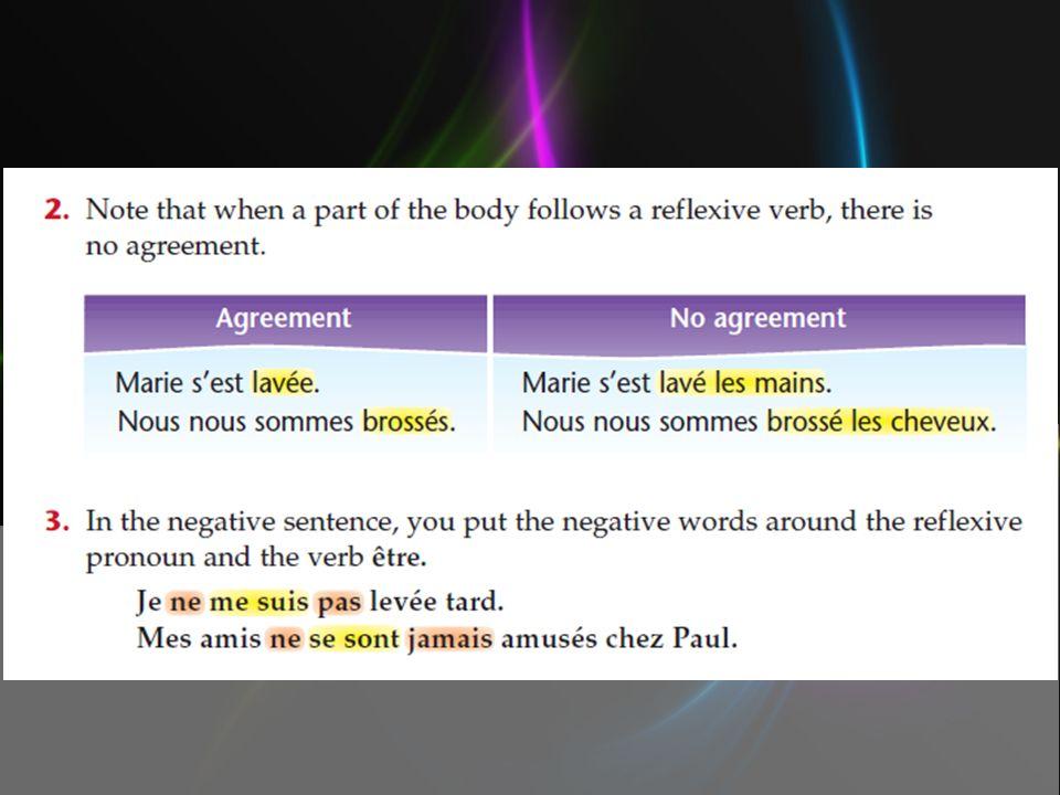 Infinitive: se lever English meaning: je/jnous tuvous il/elle/onils/elles