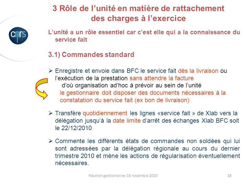 18Réunion gestionnaires 16 novembre 2010 Lunité a un rôle essentiel car cest elle qui a la connaissance du service fait 3.1) Commandes standard Enregi