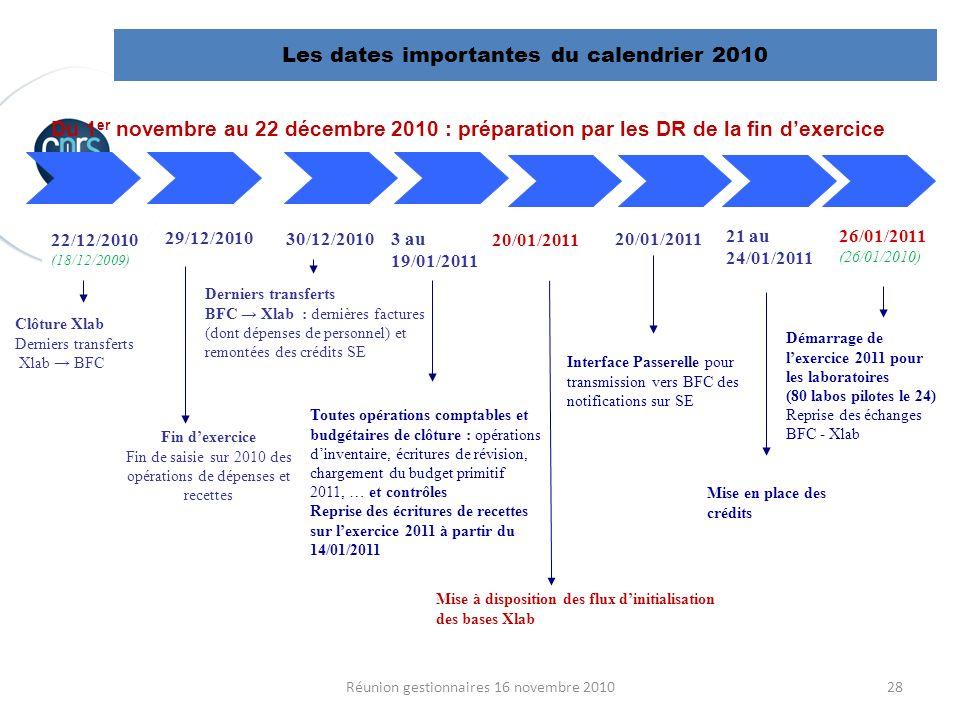 28Réunion gestionnaires 16 novembre 2010 Les dates importantes du calendrier 2010 22/12/2010 (18/12/2009) 29/12/2010 Toutes opérations comptables et b