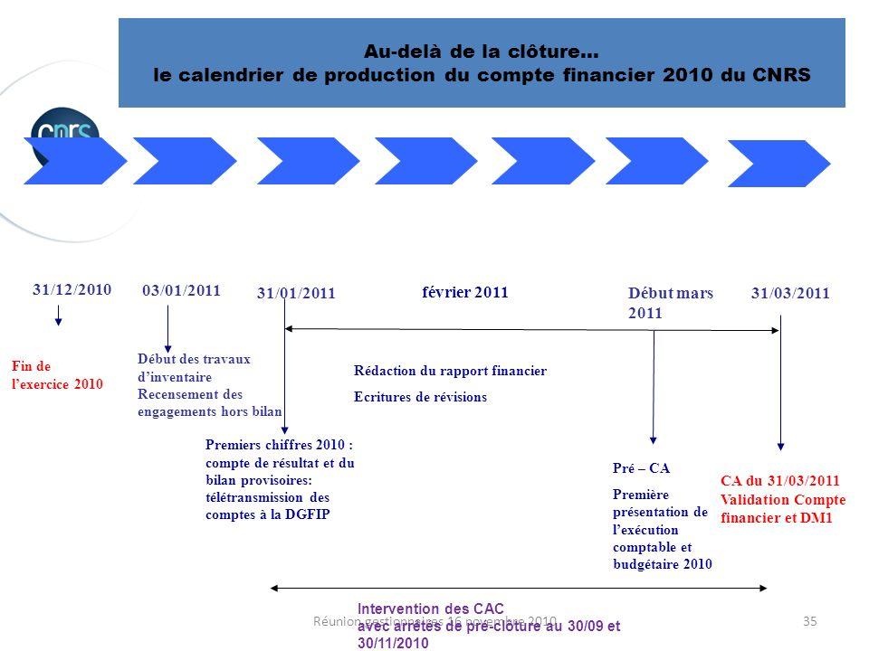 35Réunion gestionnaires 16 novembre 2010 Au-delà de la clôture… le calendrier de production du compte financier 2010 du CNRS 31/12/2010 03/01/2011 Déb
