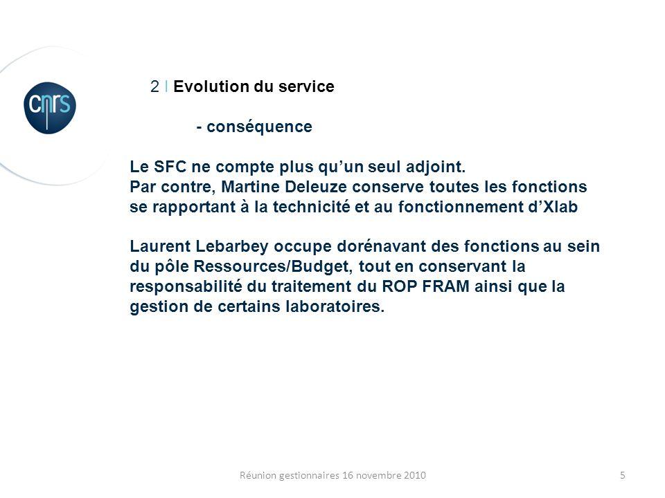 5Réunion gestionnaires 16 novembre 2010 2 I Evolution du service - conséquence Le SFC ne compte plus quun seul adjoint. Par contre, Martine Deleuze co