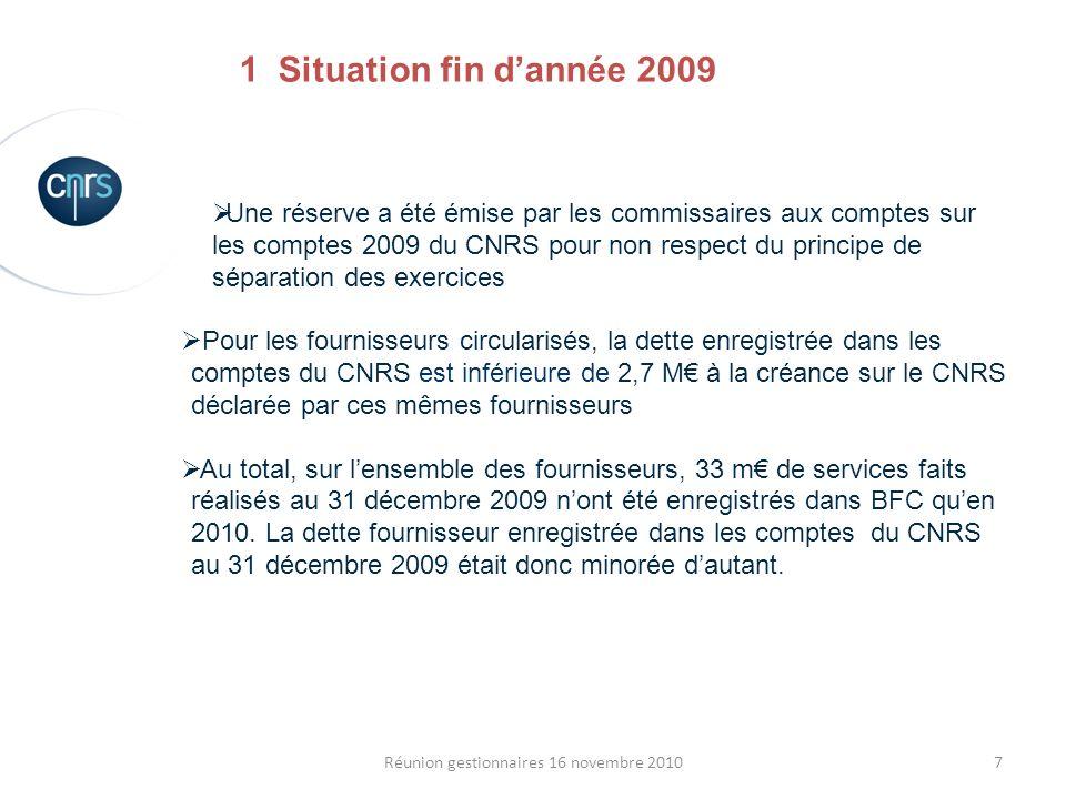 7Réunion gestionnaires 16 novembre 2010 Une réserve a été émise par les commissaires aux comptes sur les comptes 2009 du CNRS pour non respect du prin