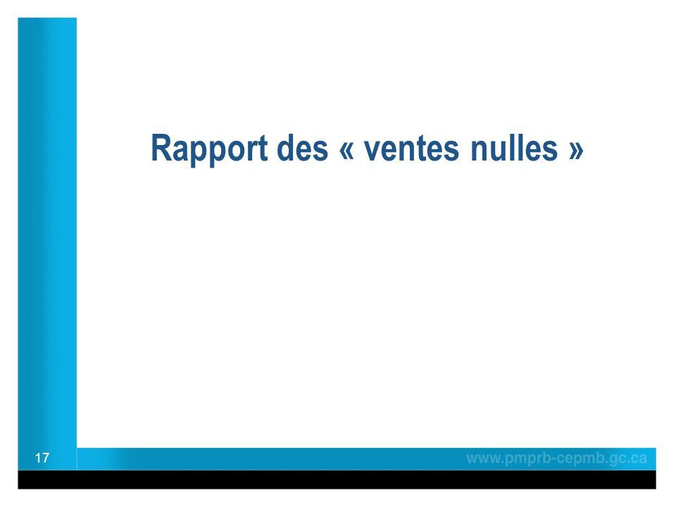 Rapport des « ventes nulles » 17