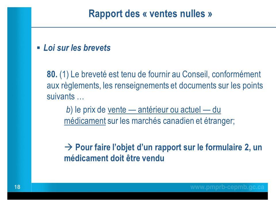 Rapport des « ventes nulles » Loi sur les brevets 80.