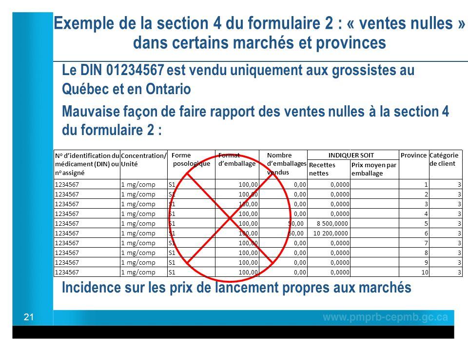 Exemple de la section 4 du formulaire 2 : « ventes nulles » dans certains marchés et provinces Le DIN 01234567 est vendu uniquement aux grossistes au Québec et en Ontario Mauvaise façon de faire rapport des ventes nulles à la section 4 du formulaire 2 : Incidence sur les prix de lancement propres aux marchés 21 Recettes nettes Prix moyen par emballage 12345671 mg/compS1100,000,000,000013 12345671 mg/compS1100,000,000,000023 12345671 mg/compS1100,000,000,000033 12345671 mg/compS1100,000,000,000043 12345671 mg/compS1100,0050,00 8 500,000053 12345671 mg/compS1100,0060,00 10 200,000063 12345671 mg/compS1100,000,000,000073 12345671 mg/compS1100,000,000,000083 12345671 mg/compS1100,000,000,000093 12345671 mg/compS1100,000,000,0000103 ProvinceCatégorie de client INDIQUER SOIT N o didentification du médicament (DIN) ou n o assigné Concentration/ Unité Forme posologique Format demballage Nombre demballages vendus