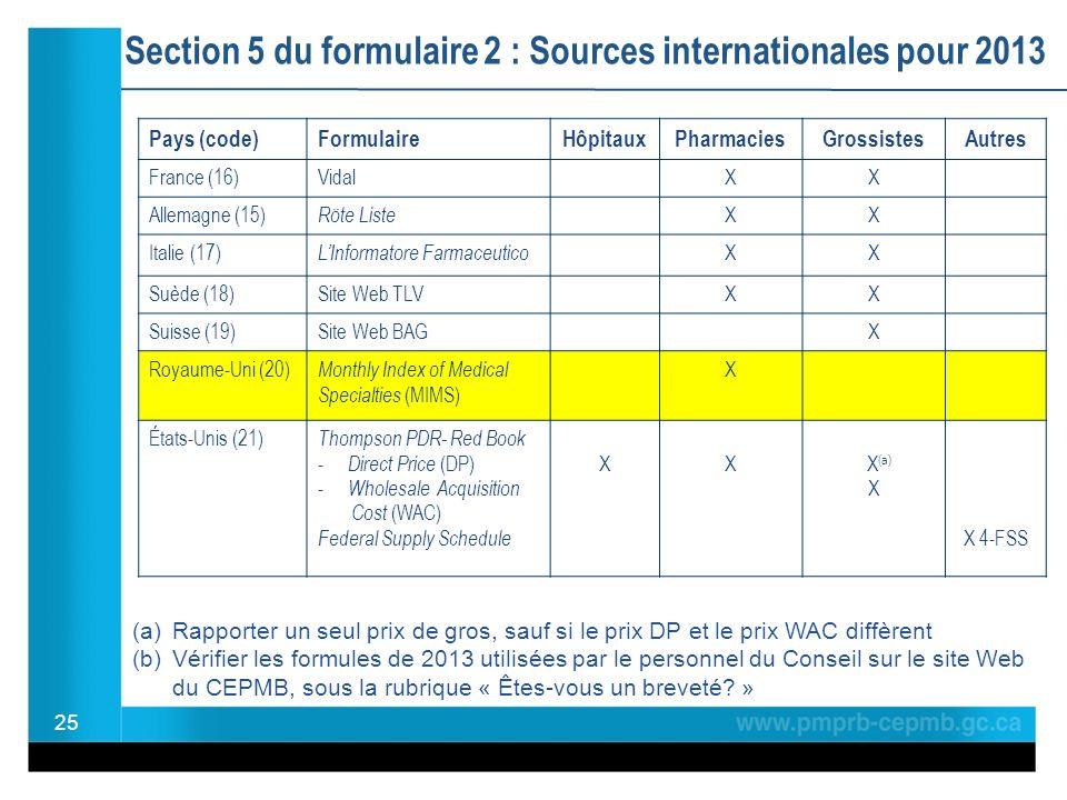 Section 5 du formulaire 2 : Sources internationales pour 2013 25 Pays (code)FormulaireHôpitauxPharmaciesGrossistesAutres France (16)VidalXX Allemagne (15) Röte Liste XX Italie (17) LInformatore Farmaceutico XX Suède (18)Site Web TLVXX Suisse (19)Site Web BAGX Royaume-Uni (20) Monthly Index of Medical Specialties (MIMS) X États-Unis (21) Thompson PDR- Red Book - Direct Price (DP) - Wholesale Acquisition Cost (WAC) Federal Supply Schedule XX X (a) X X 4-FSS (a)Rapporter un seul prix de gros, sauf si le prix DP et le prix WAC diffèrent (b)Vérifier les formules de 2013 utilisées par le personnel du Conseil sur le site Web du CEPMB, sous la rubrique « Êtes-vous un breveté.
