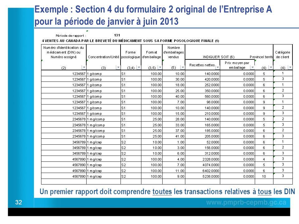 32 Exemple : Section 4 du formulaire 2 original de lEntreprise A pour la période de janvier à juin 2013 Un premier rapport doit comprendre toutes les transactions relatives à tous les DIN