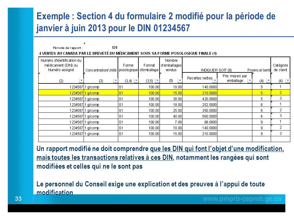 33 Exemple : Section 4 du formulaire 2 modifié pour la période de janvier à juin 2013 pour le DIN 01234567 Un rapport modifié ne doit comprendre que les DIN qui font lobjet dune modification, mais toutes les transactions relatives à ces DIN, notamment les rangées qui sont modifiées et celles qui ne le sont pas Le personnel du Conseil exige une explication et des preuves à lappui de toute modification