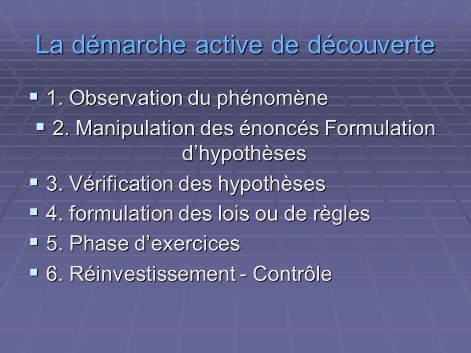 La démarche active de découverte 1. Observation du phénomène 1. Observation du phénomène 2. Manipulation des énoncés Formulation dhypothèses 2. Manipu