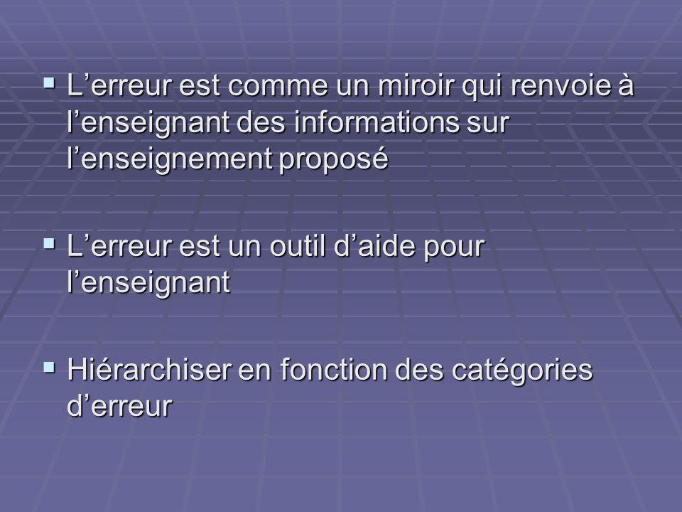 Lerreur est comme un miroir qui renvoie à lenseignant des informations sur lenseignement proposé Lerreur est comme un miroir qui renvoie à lenseignant