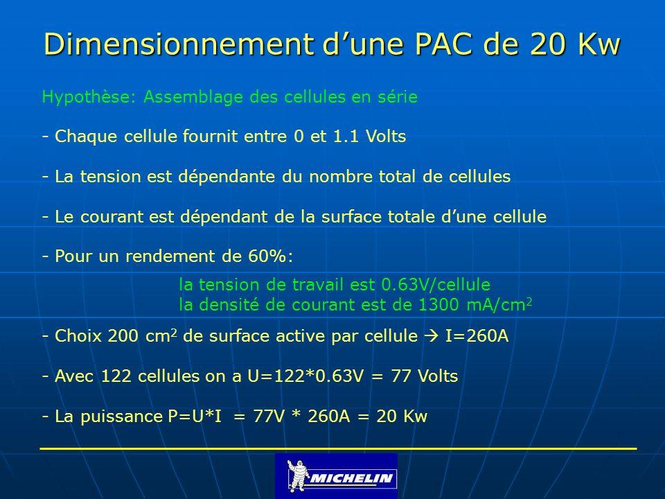 Dimensionnement dune PAC de 20 Kw Hypothèse: Assemblage des cellules en série - Chaque cellule fournit entre 0 et 1.1 Volts - La tension est dépendant