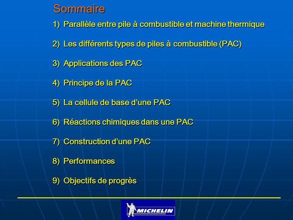 1)Parallèle entre pile à combustible et machine thermique 2)Les différents types de piles à combustible (PAC) 3)Applications des PAC 4)Principe de la
