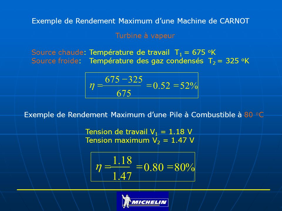Exemple de Rendement Maximum dune Machine de CARNOT Turbine à vapeur Source chaude: Température de travail T 1 = 675 o K Source froide: Température des gaz condensés T 2 = 325 o K %52.0 675 325675 Exemple de Rendement Maximum dune Pile à Combustible à 80 o C Tension de travail V 1 = 1.18 V Tension maximum V 2 = 1.47 V %80.0 47.1 18.1