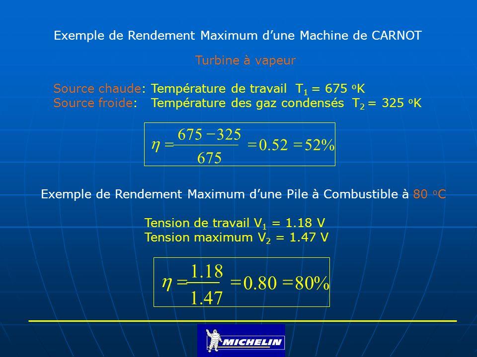 LA REALITE Plaque Bipolaire Plaque Bipolaire Joint détanchéité Membrane Diffuseurs + Electrodes