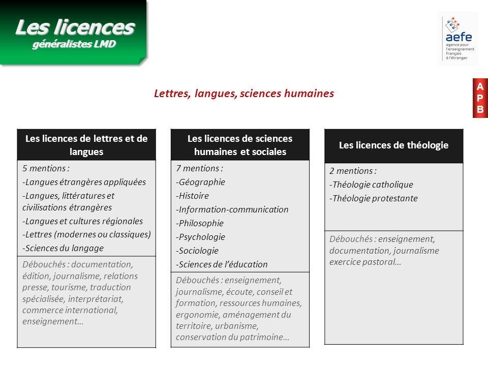 Lettres, langues, sciences humaines Les licences de lettres et de langues 5 mentions : -Langues étrangères appliquées -Langues, littératures et civili