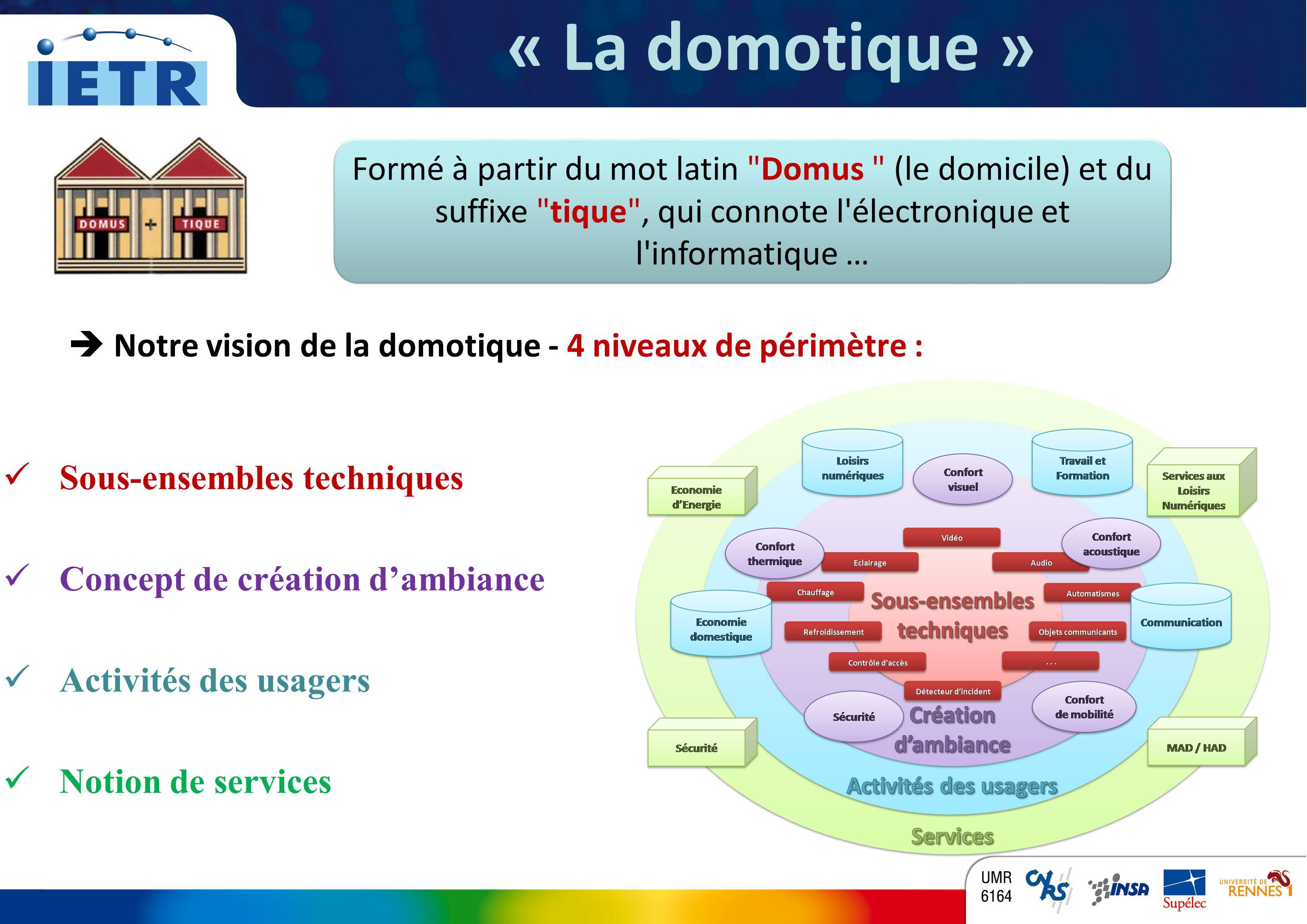 TITRE INSTITUT DÉLECTRONIQUE ET DE TÉLÉCOMMUNICATIONS DE RENNES « La domotique » P. Barbel M.Tachon
