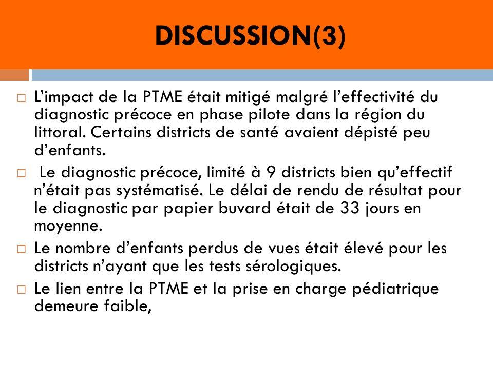 DISCUSSION(3) Limpact de la PTME était mitigé malgré leffectivité du diagnostic précoce en phase pilote dans la région du littoral.