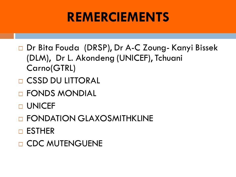 REMERCIEMENTS Dr Bita Fouda (DRSP), Dr A-C Zoung- Kanyi Bissek (DLM), Dr L.
