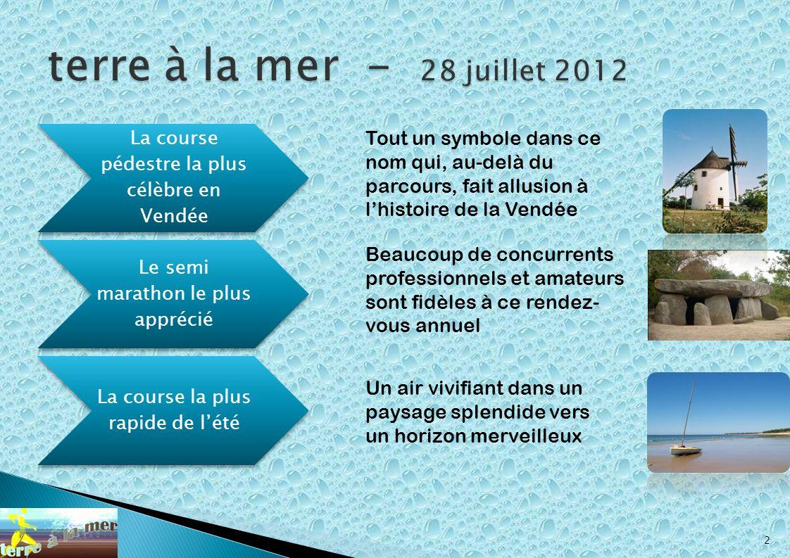3 Vendée, terre historique, terre daccueil, terre dexploits (Vendée Globe, Puy du Fou, …) Côte de lumière face à lîle de Ré Département plébiscité pour sa qualité de vie Haut lieu du tourisme français