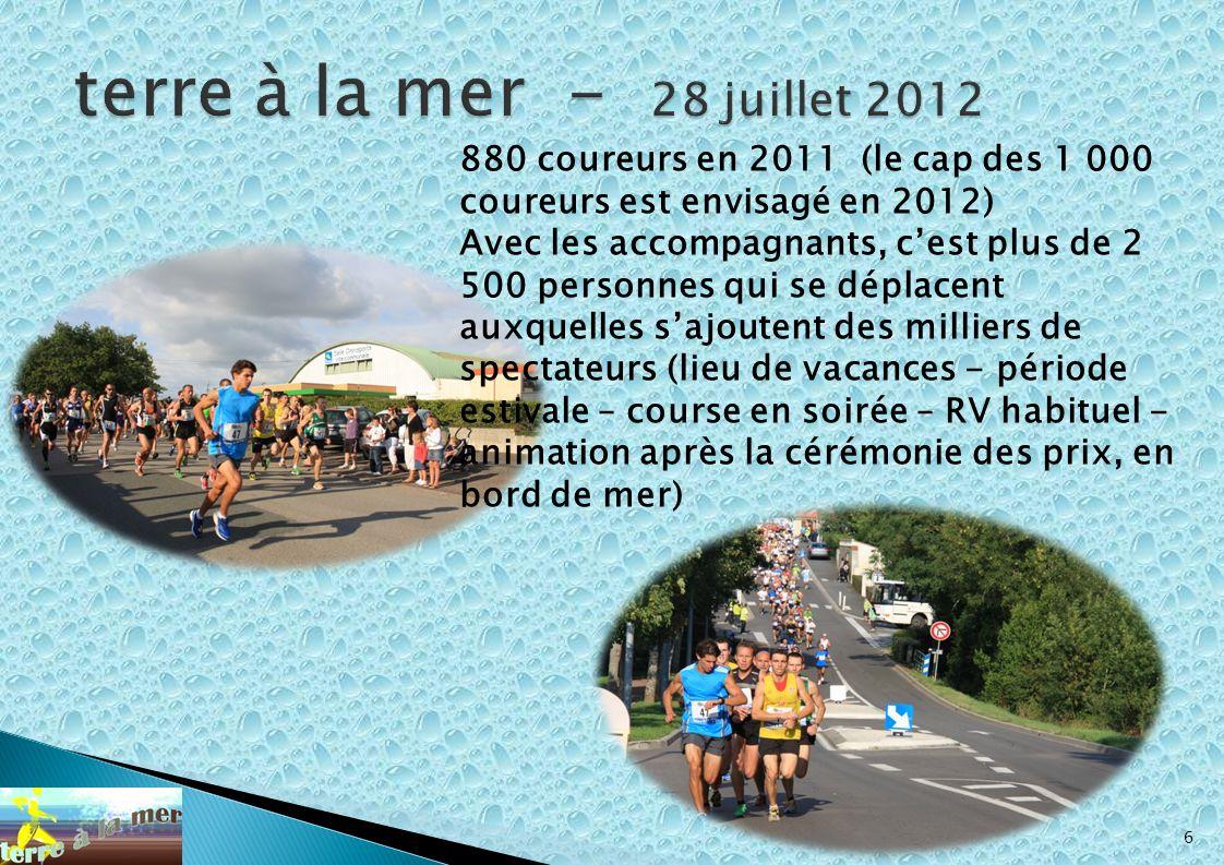6 880 coureurs en 2011 (le cap des 1 000 coureurs est envisagé en 2012) Avec les accompagnants, cest plus de 2 500 personnes qui se déplacent auxquell