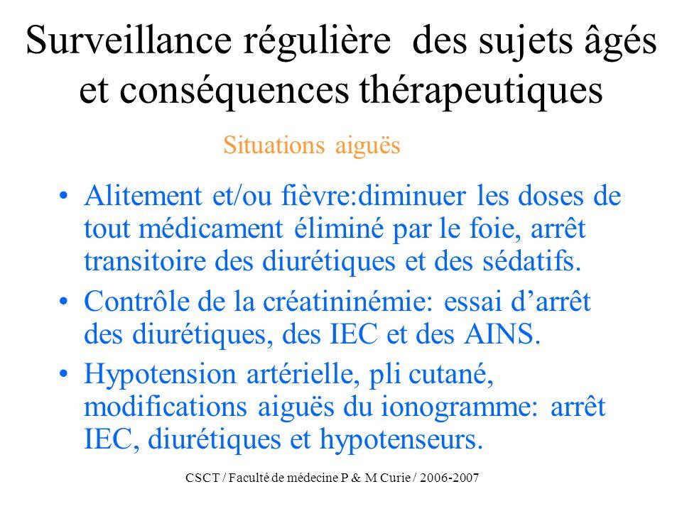 CSCT / Faculté de médecine P & M Curie / 2006-2007 Surveillance régulière des sujets âgés et conséquences thérapeutiques Alitement et/ou fièvre:diminu