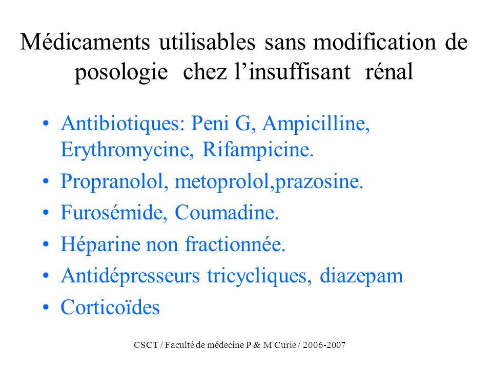 CSCT / Faculté de médecine P & M Curie / 2006-2007 Médicaments utilisables sans modification de posologie chez linsuffisant rénal Antibiotiques: Peni