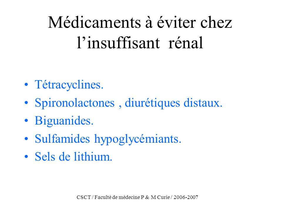 CSCT / Faculté de médecine P & M Curie / 2006-2007 Médicaments à éviter chez linsuffisant rénal Tétracyclines. Spironolactones, diurétiques distaux. B