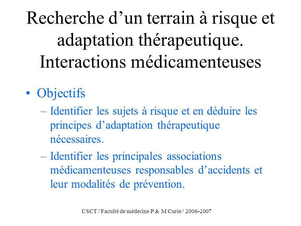 CSCT / Faculté de médecine P & M Curie / 2006-2007 Recherche dun terrain à risque et adaptation thérapeutique. Interactions médicamenteuses Objectifs