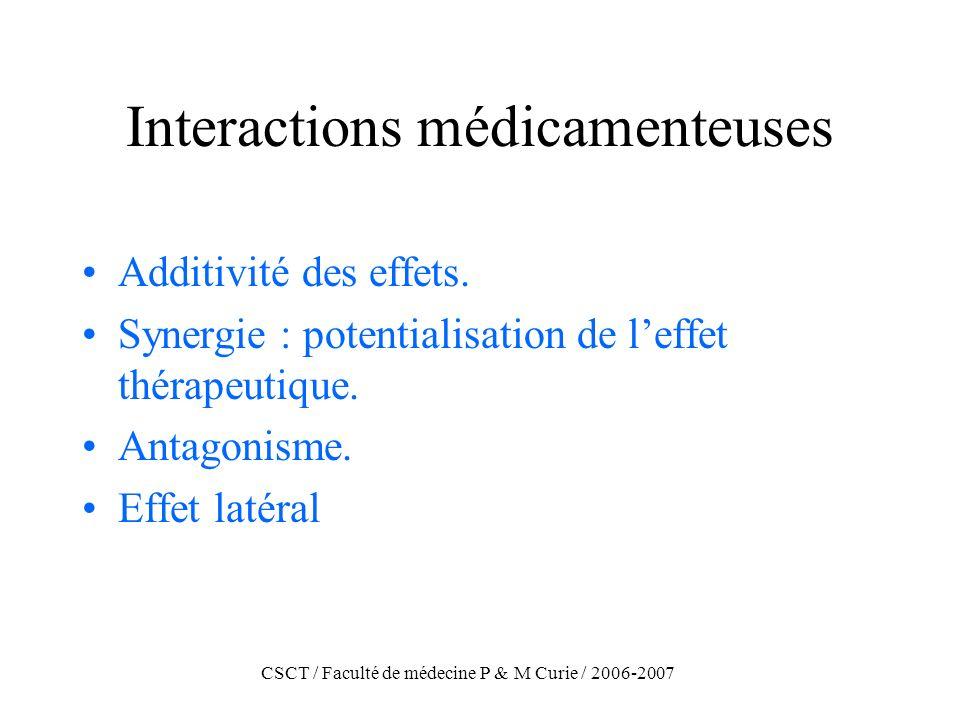 CSCT / Faculté de médecine P & M Curie / 2006-2007 Interactions médicamenteuses Additivité des effets. Synergie : potentialisation de leffet thérapeut