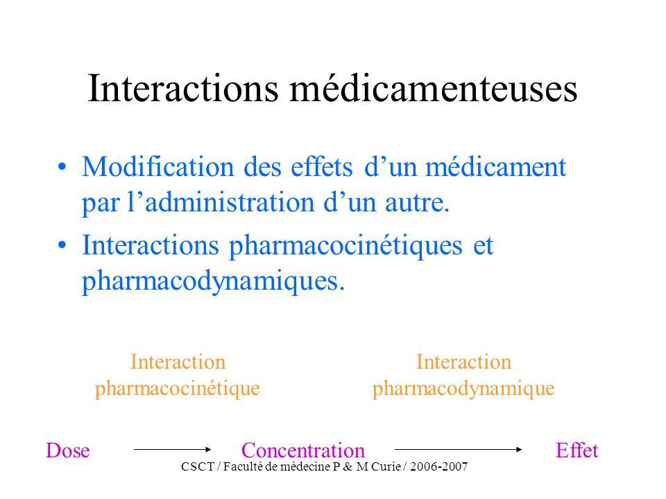 CSCT / Faculté de médecine P & M Curie / 2006-2007 Interactions médicamenteuses Modification des effets dun médicament par ladministration dun autre.