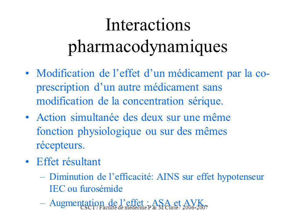 CSCT / Faculté de médecine P & M Curie / 2006-2007 Interactions pharmacodynamiques Modification de leffet dun médicament par la co- prescription dun a
