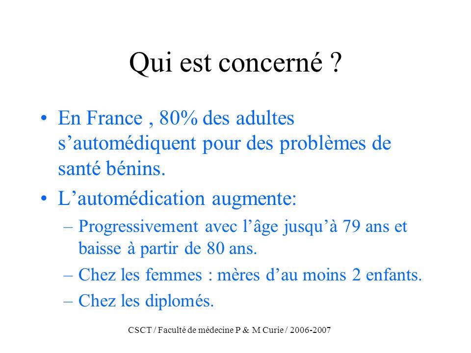 CSCT / Faculté de médecine P & M Curie / 2006-2007 Qui est concerné ? En France, 80% des adultes sautomédiquent pour des problèmes de santé bénins. La
