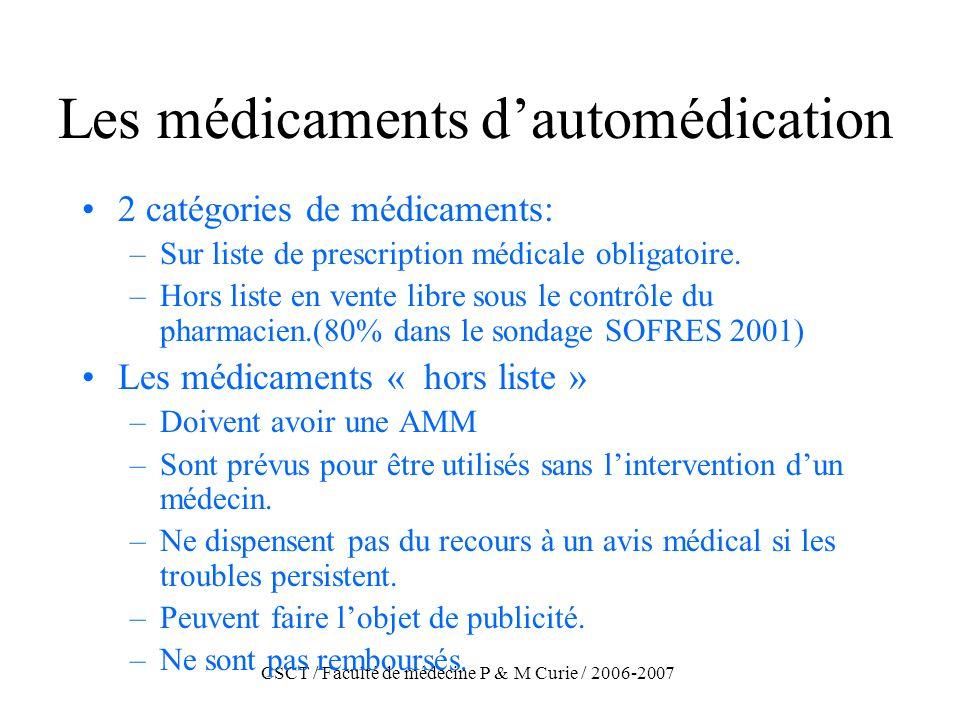 CSCT / Faculté de médecine P & M Curie / 2006-2007 Les médicaments dautomédication 2 catégories de médicaments: –Sur liste de prescription médicale ob