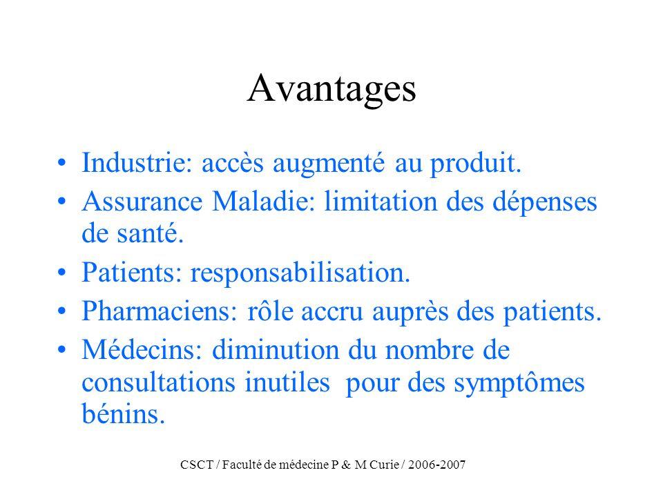 CSCT / Faculté de médecine P & M Curie / 2006-2007 Avantages Industrie: accès augmenté au produit. Assurance Maladie: limitation des dépenses de santé