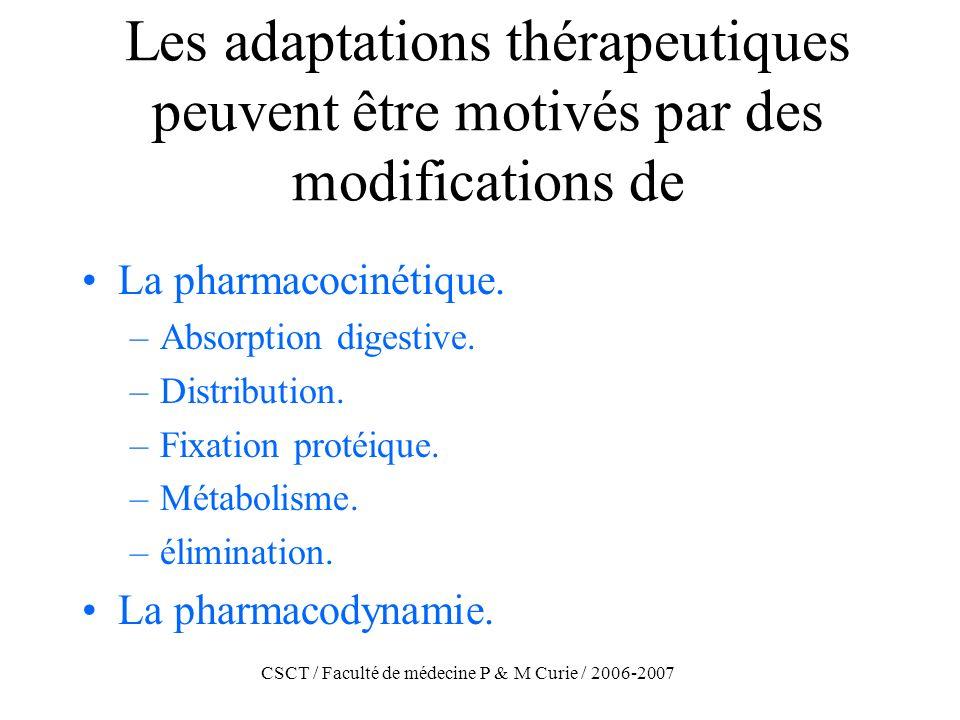 CSCT / Faculté de médecine P & M Curie / 2006-2007 Les adaptations thérapeutiques peuvent être motivés par des modifications de La pharmacocinétique.