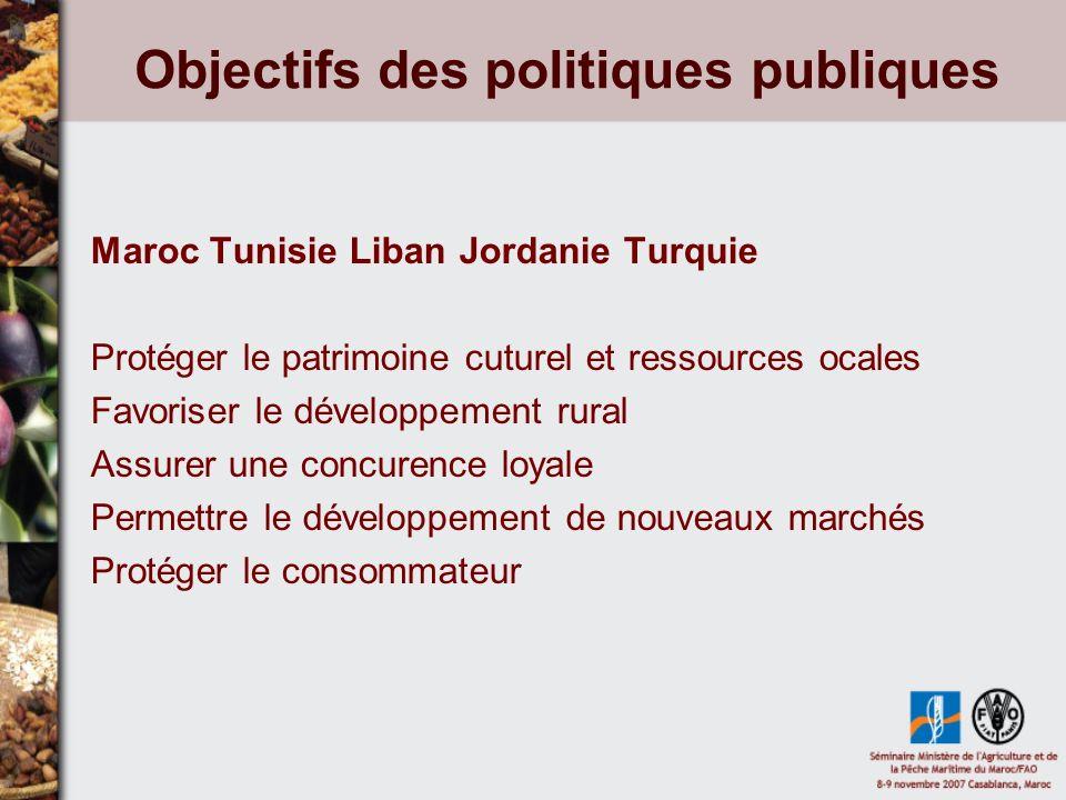 Objectifs des politiques publiques Maroc Tunisie Liban Jordanie Turquie Protéger le patrimoine cuturel et ressources ocales Favoriser le développement rural Assurer une concurence loyale Permettre le développement de nouveaux marchés Protéger le consommateur